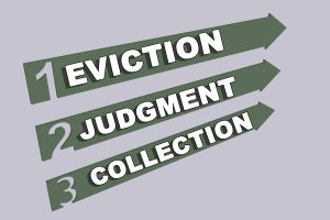 1. Eviction 2. Judgment 3. Collection